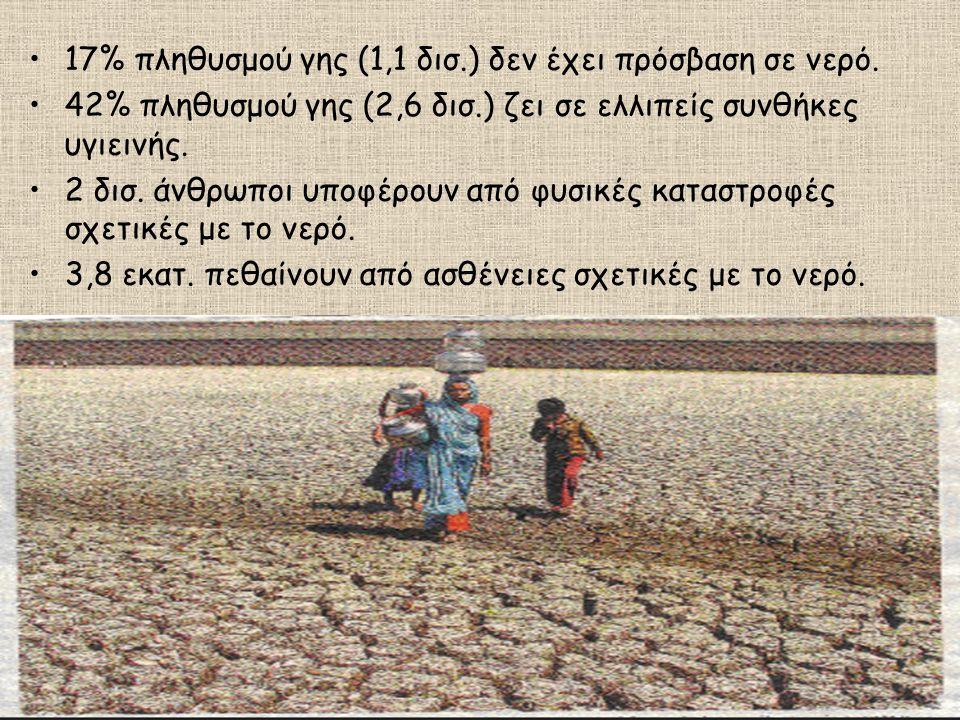 17% πληθυσμού γης (1,1 δισ.) δεν έχει πρόσβαση σε νερό. 42% πληθυσμού γης (2,6 δισ.) ζει σε ελλιπείς συνθήκες υγιεινής. 2 δισ. άνθρωποι υποφέρουν από