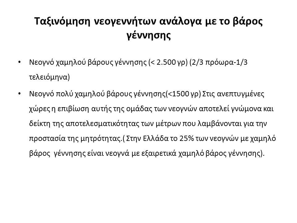 Ταξινόμηση νεογεννήτων ανάλογα με το βάρος γέννησης Νεογνό χαμηλού βάρους γέννησης (< 2.500 γρ) (2/3 πρόωρα-1/3 τελειόμηνα) Νεογνό πολύ χαμηλού βάρους
