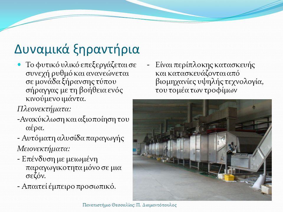 Δυναμικά ξηραντήρια Το φυτικό υλικό επεξεργάζεται σε συνεχή ρυθμό και ανανεώνεται σε μονάδα ξήρανσης τύπου σήραγγας με τη βοήθεια ενός κινούμενο ιμάντ