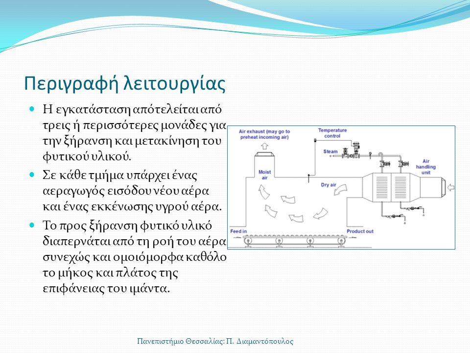 Περιγραφή λειτουργίας Η εγκατάσταση απότελείται από τρεις ή περισσότερες μονάδες για την ξήρανση και μετακίνηση του φυτικού υλικού. Σε κάθε τμήμα υπάρ