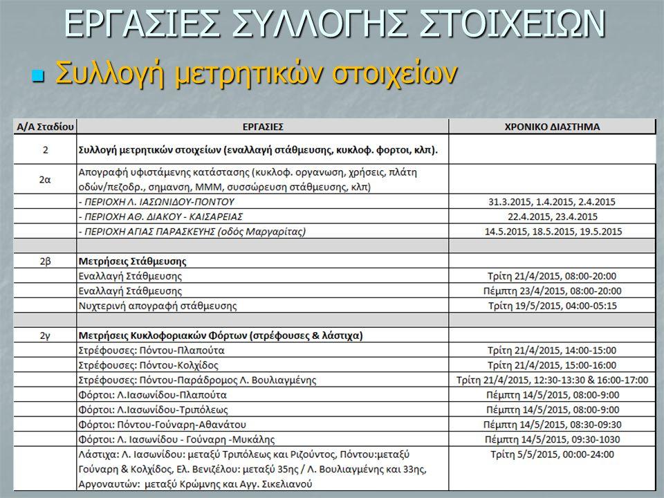 ΕΡΓΑΣΙΕΣ ΣΥΛΛΟΓΗΣ ΣΤΟΙΧΕΙΩΝ Συλλογή μετρητικών στοιχείων Συλλογή μετρητικών στοιχείων