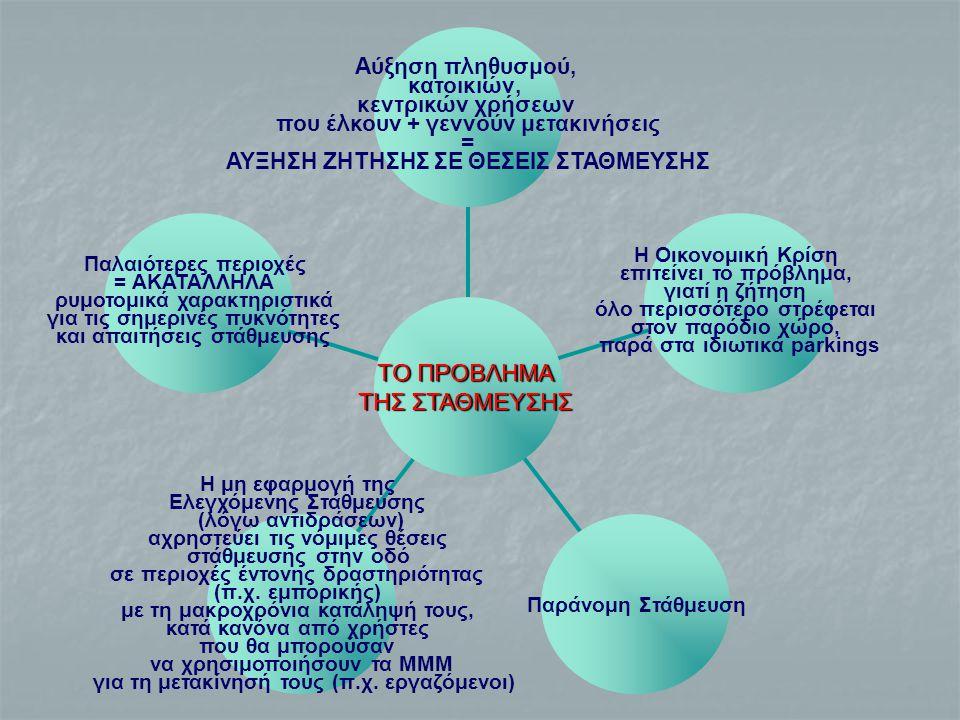 Παλαιότερες περιοχές = ΑΚΑΤΑΛΛΗΛΑ ρυμοτομικά χαρακτηριστικά για τις σημερινές πυκνότητες και απαιτήσεις στάθμευσης Η μη εφαρμογή της Ελεγχόμενης Στάθμ
