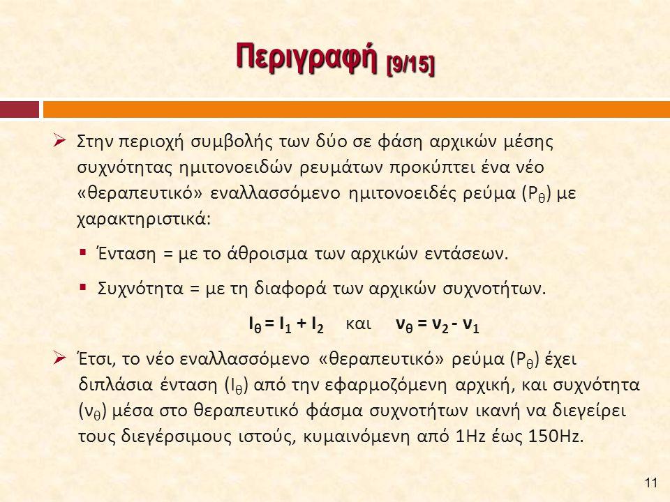 Περιγραφή [9/15]  Στην περιοχή συμβολής των δύο σε φάση αρχικών μέσης συχνότητας ημιτονοειδών ρευμάτων προκύπτει ένα νέο «θεραπευτικό» εναλλασσόμενο ημιτονοειδές ρεύμα (Ρ θ ) με χαρακτηριστικά:  Ένταση = με το άθροισμα των αρχικών εντάσεων.