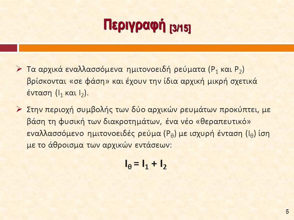 Περιγραφή [3/15]  Τα αρχικά εναλλασσόμενα ημιτονοειδή ρεύματα (Ρ 1 και Ρ 2 ) βρίσκονται «σε φάση» και έχουν την ίδια αρχική μικρή σχετικά ένταση (I 1 και Ι 2 ).