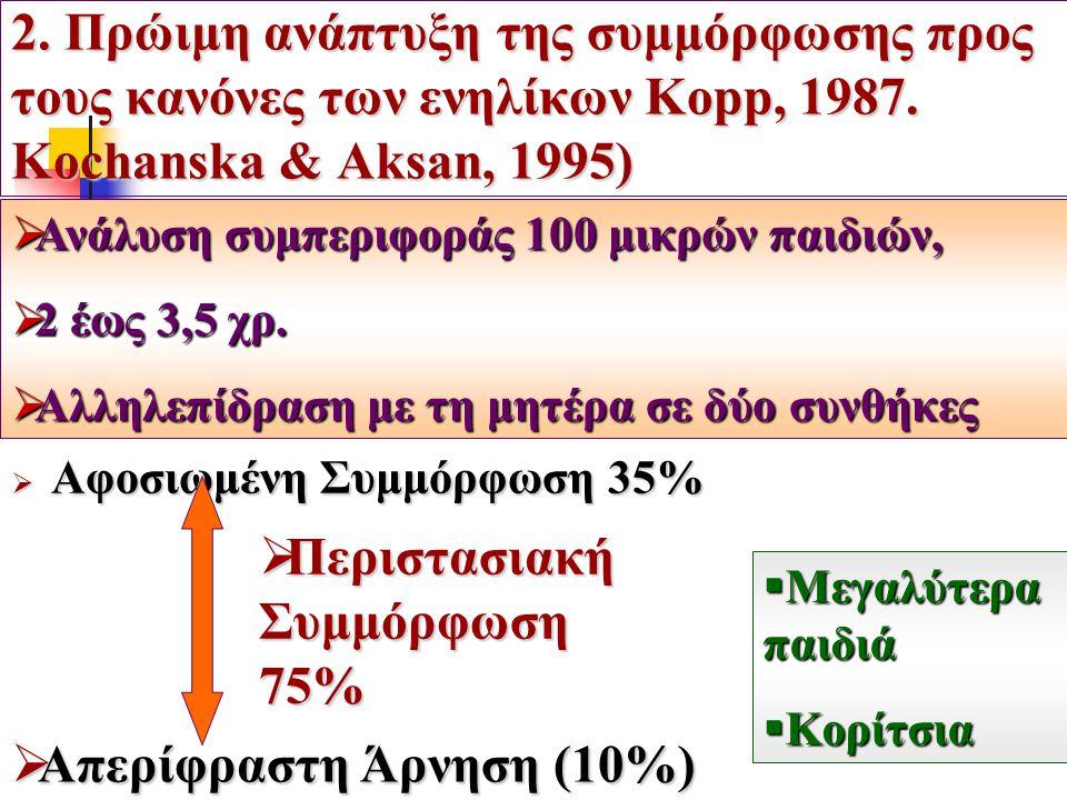 2. Πρώιμη ανάπτυξη της συμμόρφωσης προς τους κανόνες των ενηλίκων Kopp, 1987. Kochanska & Aksan, 1995)  Αφοσιωμένη Συμμόρφωση 35%  Απερίφραστη Άρνησ