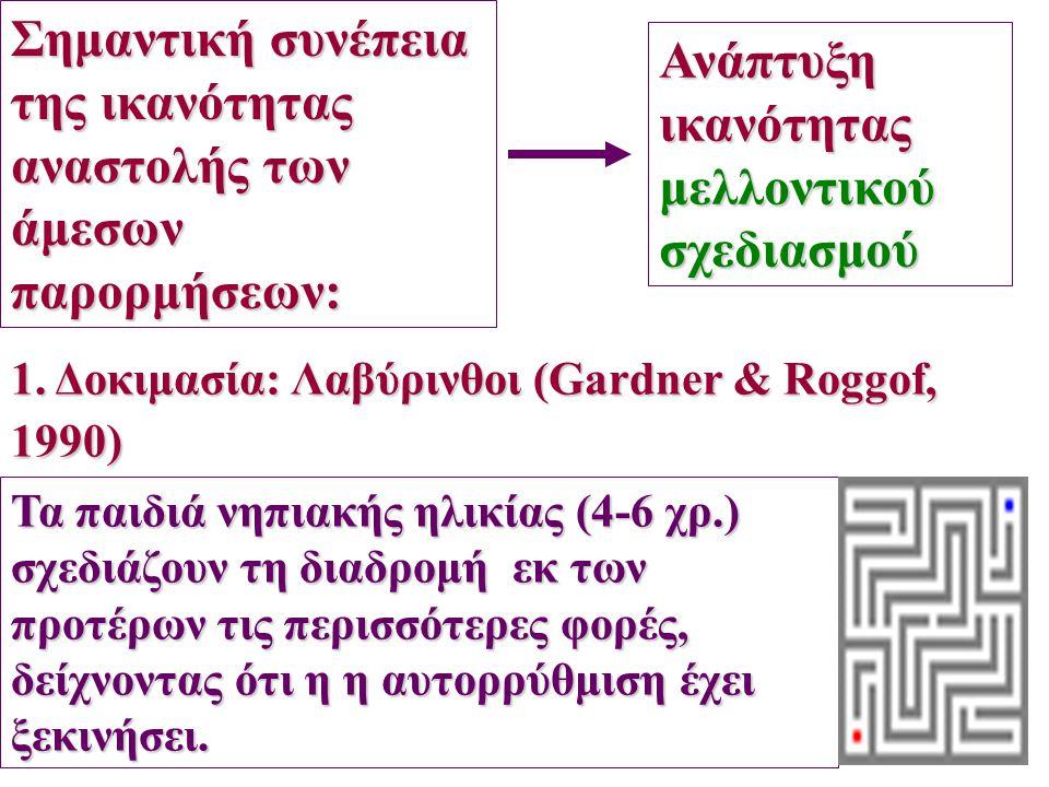 2.Πρώιμη ανάπτυξη της συμμόρφωσης προς τους κανόνες των ενηλίκων Kopp, 1987.