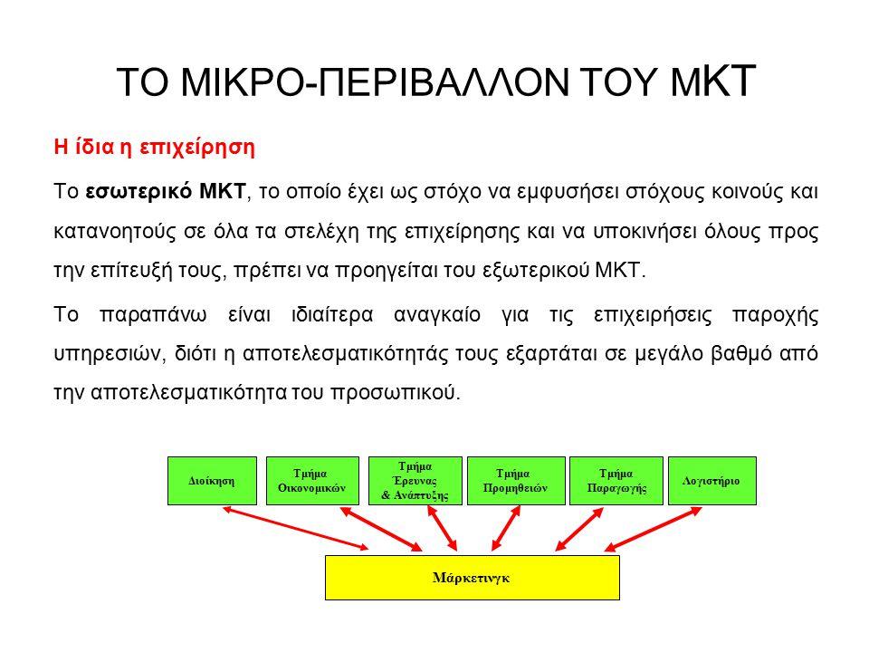 ΤΟ ΜΙΚΡΟ-ΠΕΡΙΒΑΛΛΟΝ ΤΟΥ Μ ΚΤ Η ίδια η επιχείρηση Το εσωτερικό ΜΚΤ, το οποίο έχει ως στόχο να εμφυσήσει στόχους κοινούς και κατανοητούς σε όλα τα στελέ