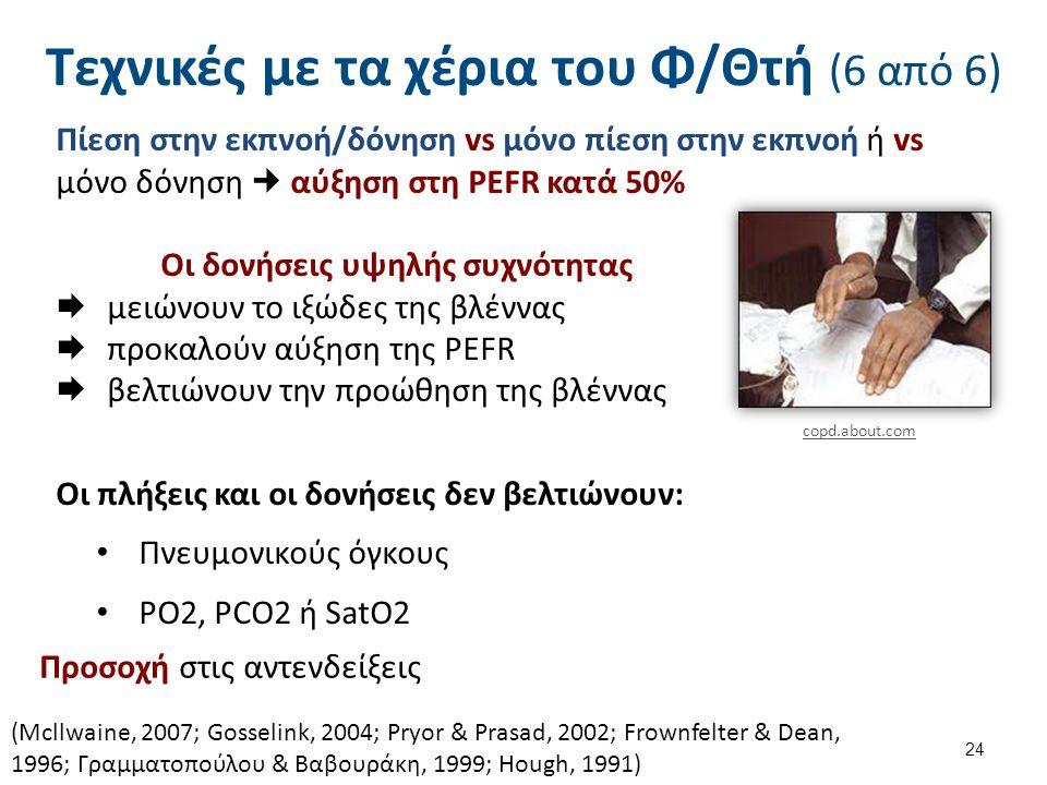 Τεχνικές με τα χέρια του Φ/Θτή (6 από 6) Οι πλήξεις και οι δονήσεις δεν βελτιώνουν: Πνευμονικούς όγκους ΡΟ2, PCO2 ή SatO2 copd.about.com 24 Προσοχή στ