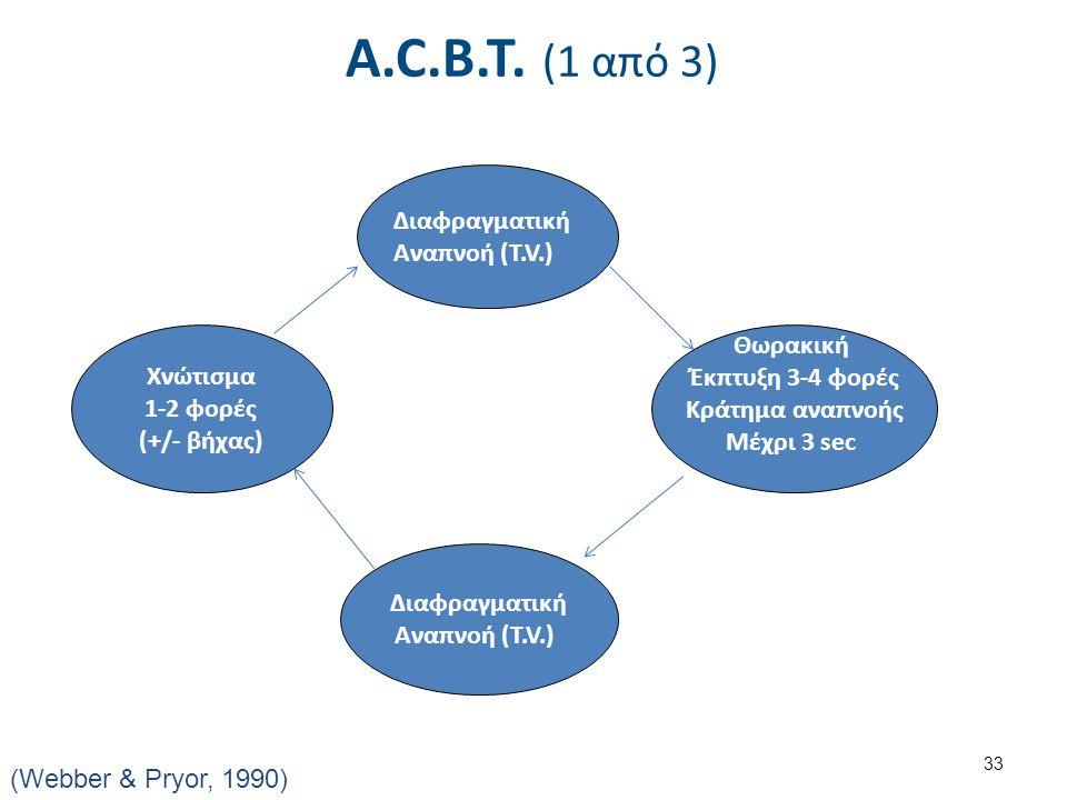 A.C.B.T. (1 από 3) (Webber & Pryor, 1990) 33 Διαφραγματική Αναπνοή (T.V.) Θωρακική Έκπτυξη 3-4 φορές Κράτημα αναπνοής Μέχρι 3 sec Διαφραγματική Αναπνο