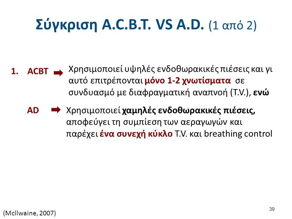 Σύγκριση A.C.B.T. VS A.D. (1 από 2) 1.ACBT Χρησιμοποιεί υψηλές ενδοθωρακικές πιέσεις και γι αυτό επιτρέπονται μόνο 1-2 χνωτίσματα σε συνδυασμό με διαφ