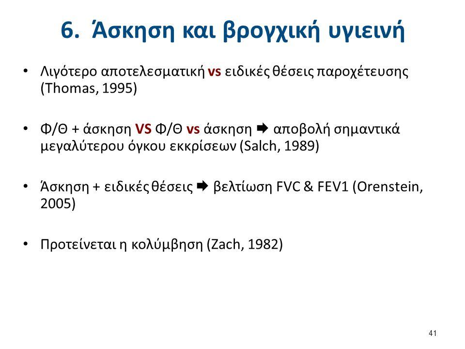 6. Άσκηση και βρογχική υγιεινή Λιγότερο αποτελεσματική vs ειδικές θέσεις παροχέτευσης (Thomas, 1995) Φ/Θ + άσκηση VS Φ/Θ vs άσκηση  αποβολή σημαντικά