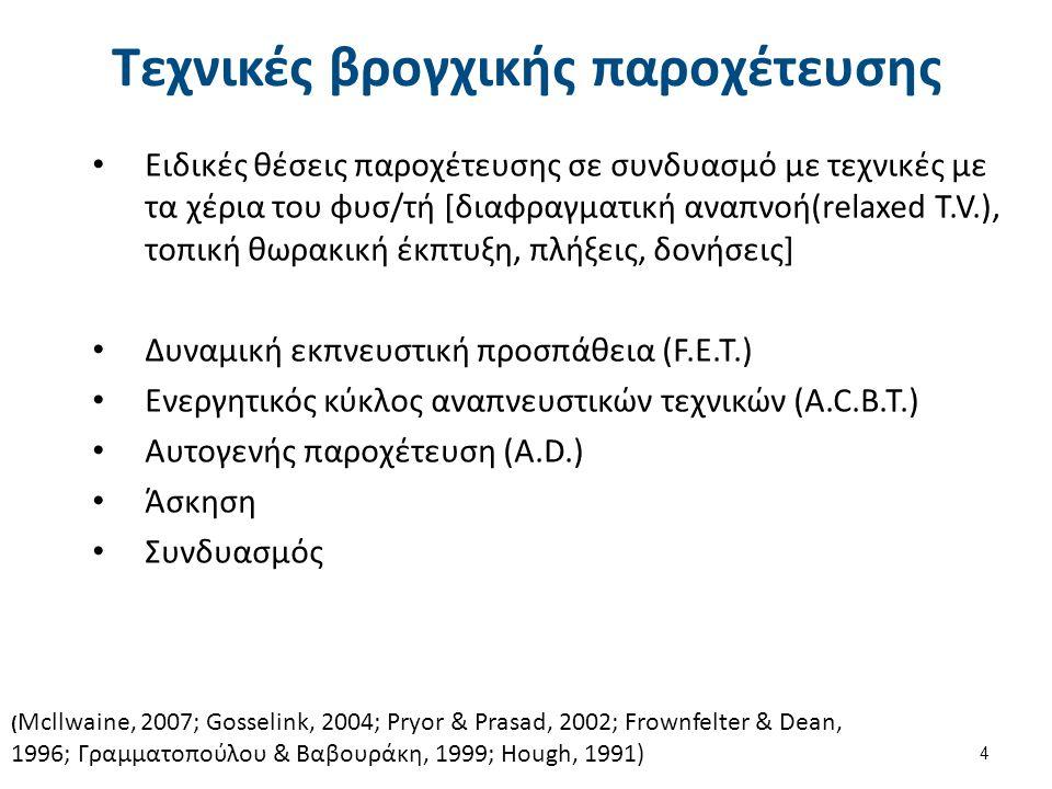 Τυπική συνεδρία βρογχικής παροχέτευσης  Τοποθέτηση ασθενούς σε ειδική θέση παροχέτευσης  3-4 τοπικές θωρακικές εκπτύξεις  Πιέσεις, πλήξεις, δονήσεις, βήχας  Διάλειμμα με διαφραγματική αναπνοή (T.V.)  Αλλαγή θέσης κ.ο.κ 25 (Mcllwaine, 2007; Gosselink, 2004; Pryor & Prasad, 2002; Frownfelter & Dean, 1996; Γραμματοπούλου & Βαβουράκη, 1999; Hough, 1991)