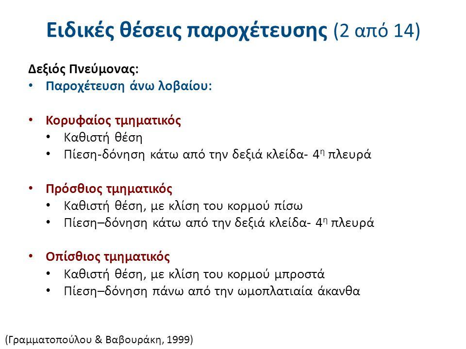 Ειδικές θέσεις παροχέτευσης (13 από 14) Θέση παροχέτευσης του άνω κλάδου της γλωσσίδας του αριστερού άνω λοβαίου (Γραμματοπούλου & Βαβουράκη, 1999) 17