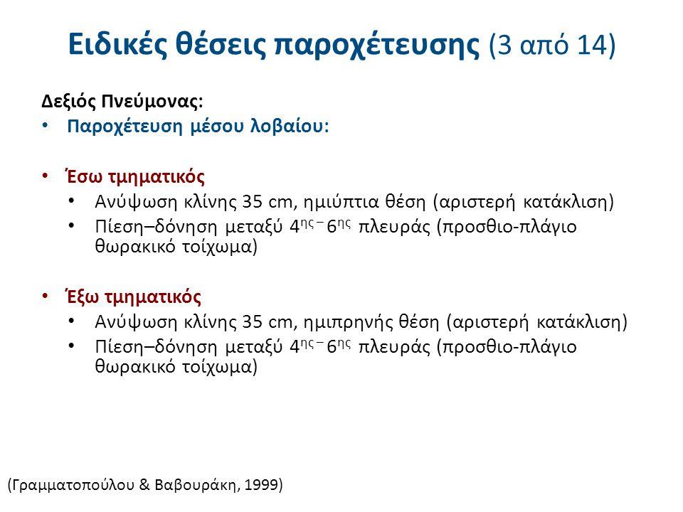 Ειδικές θέσεις παροχέτευσης (3 από 14) Δεξιός Πνεύμονας: Παροχέτευση μέσου λοβαίου: Έσω τμηματικός Ανύψωση κλίνης 35 cm, ημιύπτια θέση (αριστερή κατάκ