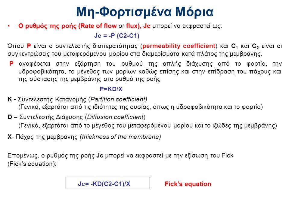 Ο ρυθμός της ροής (Rate of flowflux), JcΟ ρυθμός της ροής (Rate of flow or flux), Jc μπορεί να εκφραστεί ως: Jc = -P (C2-C1) P Όπου P είναι ο συντελεσ