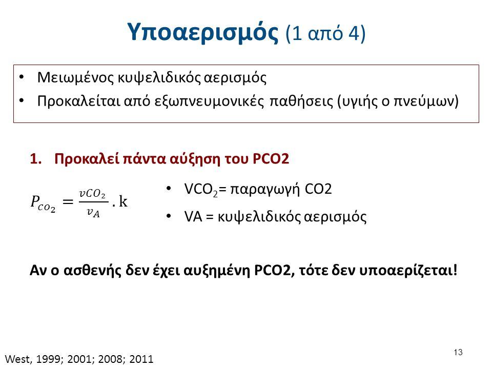 Υποαερισμός (1 από 4) Μειωμένος κυψελιδικός αερισμός Προκαλείται από εξωπνευμονικές παθήσεις (υγιής ο πνεύμων) VCO 2 = παραγωγή CO2 VA = κυψελιδικός αερισμός Αν ο ασθενής δεν έχει αυξημένη PCO2, τότε δεν υποαερίζεται.