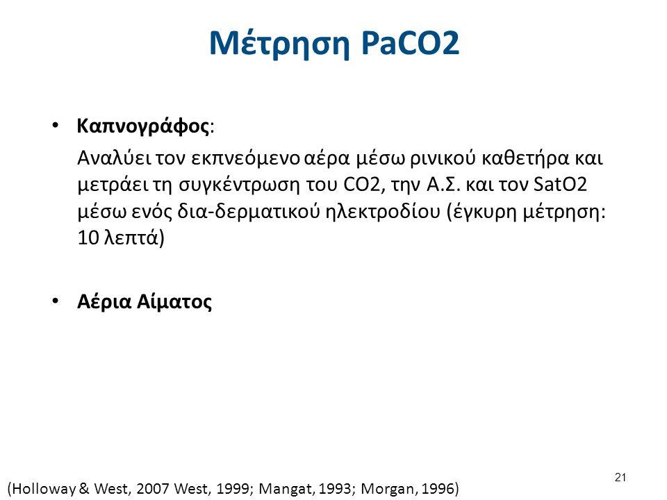 Μέτρηση PaCO2 Καπνογράφος: Αναλύει τον εκπνεόμενο αέρα μέσω ρινικού καθετήρα και μετράει τη συγκέντρωση του CO2, την Α.Σ.