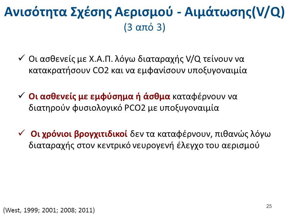 Ανισότητα Σχέσης Αερισμού - Αιμάτωσης(V/Q) (3 από 3) Οι ασθενείς με Χ.Α.Π.
