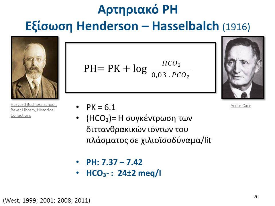 Αρτηριακό ΡΗ Εξίσωση Henderson – Hasselbalch (1916) PΚ = 6.1 (HCO₃)= H συγκέντρωση των διττανθρακικών ιόντων του πλάσματος σε χιλιοϊσοδύναμα/lit PH: 7.37 – 7.42 HCO₃- : 24±2 meq/l (West, 1999; 2001; 2008; 2011) 26 Harvard Business School, Baker Library, Historical Collections Acute Care