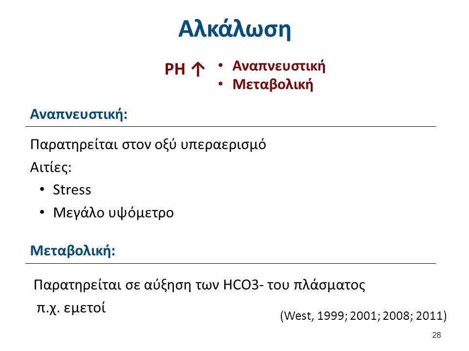 Αλκάλωση Αναπνευστική: Παρατηρείται στον οξύ υπεραερισμό Αιτίες: Stress Μεγάλο υψόμετρο Μεταβολική: Παρατηρείται σε αύξηση των HCO3- του πλάσματος π.χ.