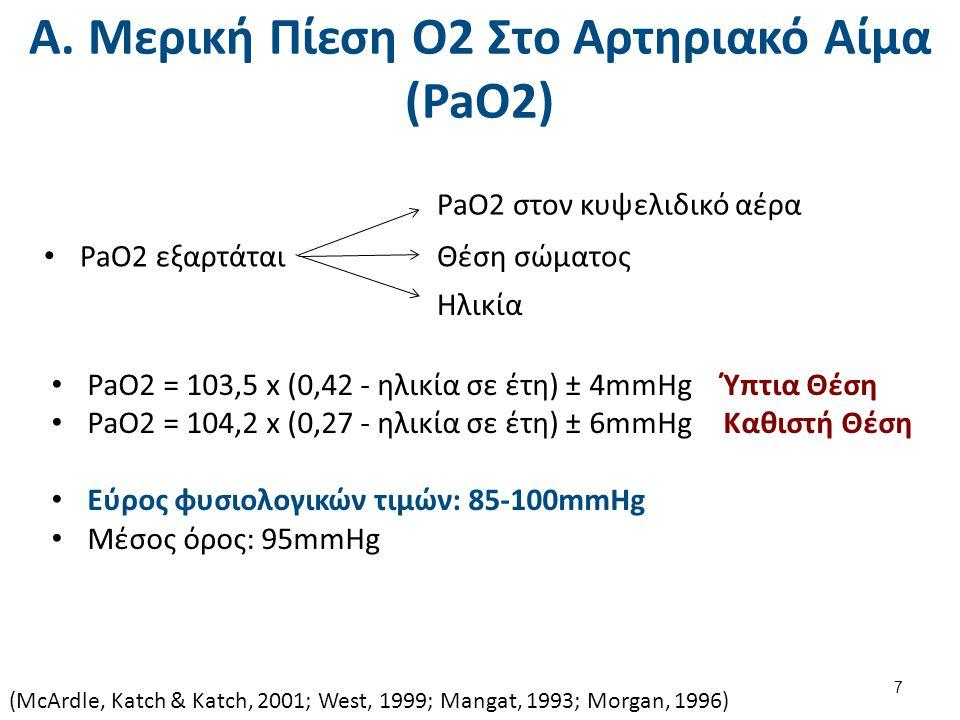 Α. Μερική Πίεση Ο2 Στο Αρτηριακό Αίμα (PaO2) PaO2 εξαρτάται PaO2 στον κυψελιδικό αέρα Θέση σώματος Ηλικία PaO2 = 103,5 x (0,42 - ηλικία σε έτη) ± 4mmH