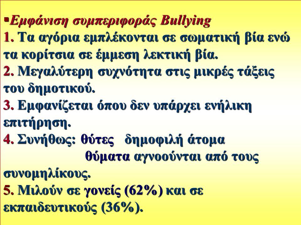  Εμφάνιση συμπεριφοράς Bullying 1.
