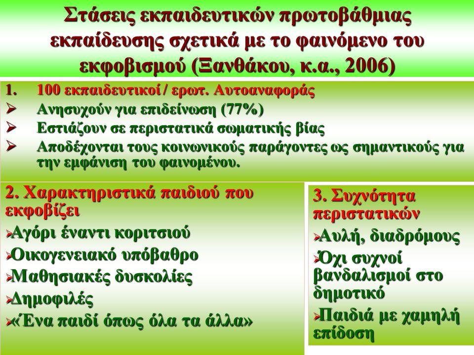 Στάσεις εκπαιδευτικών πρωτοβάθμιας εκπαίδευσης σχετικά με το φαινόμενο του εκφοβισμού (Ξανθάκου, κ.α., 2006) 1.100 εκπαιδευτικοί / ερωτ.