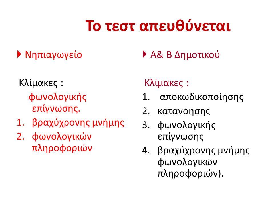 Το τεστ απευθύνεται  Νηπιαγωγείο Κλίμακες : φωνολογικής επίγνωσης.