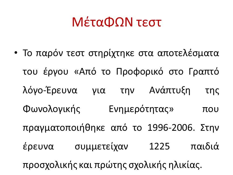 ΜέταΦΩΝ τεστ Το παρόν τεστ στηρίχτηκε στα αποτελέσματα του έργου «Από το Προφορικό στο Γραπτό λόγο-Έρευνα για την Ανάπτυξη της Φωνολογικής Ενημερότητας» που πραγματοποιήθηκε από το 1996-2006.