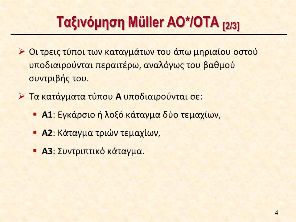 4 Ταξινόμηση Müller AO*/ΟΤΑ [2/3]  Οι τρεις τύποι των καταγμάτων του άπω μηριαίου οστού υποδιαιρούνται περαιτέρω, αναλόγως του βαθμού συντριβής του.