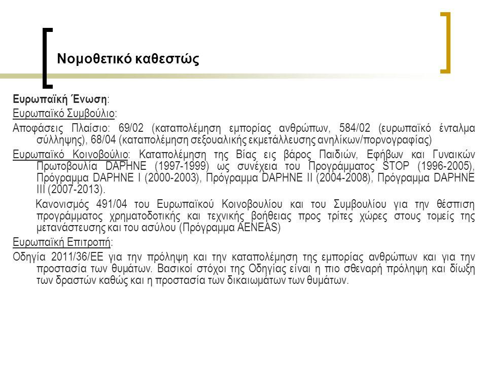 Ευρωπαϊκή Ένωση : Ευρωπαϊκό Συμβούλιο: Αποφάσεις Πλαίσιο: 69/02 (καταπολέμηση εμπορίας ανθρώπων, 584/02 (ευρωπαϊκό ένταλμα σύλληψης), 68/04 (καταπολέμηση σεξουαλικής εκμετάλλευσης ανηλίκων/πορνογραφίας) Ευρωπαϊκό Κοινοβούλιο: Καταπολέμηση της Βίας εις βάρος Παιδιών, Εφήβων και Γυναικών Πρωτοβουλία DAPHNE (1997-1999) ως συνέχεια του Προγράμματος STOP (1996-2005), Πρόγραμμα DAPHNE I (2000-2003), Πρόγραμμα DAPHNE ΙΙ (2004-2008), Πρόγραμμα DAPHNE ΙΙΙ (2007-2013).