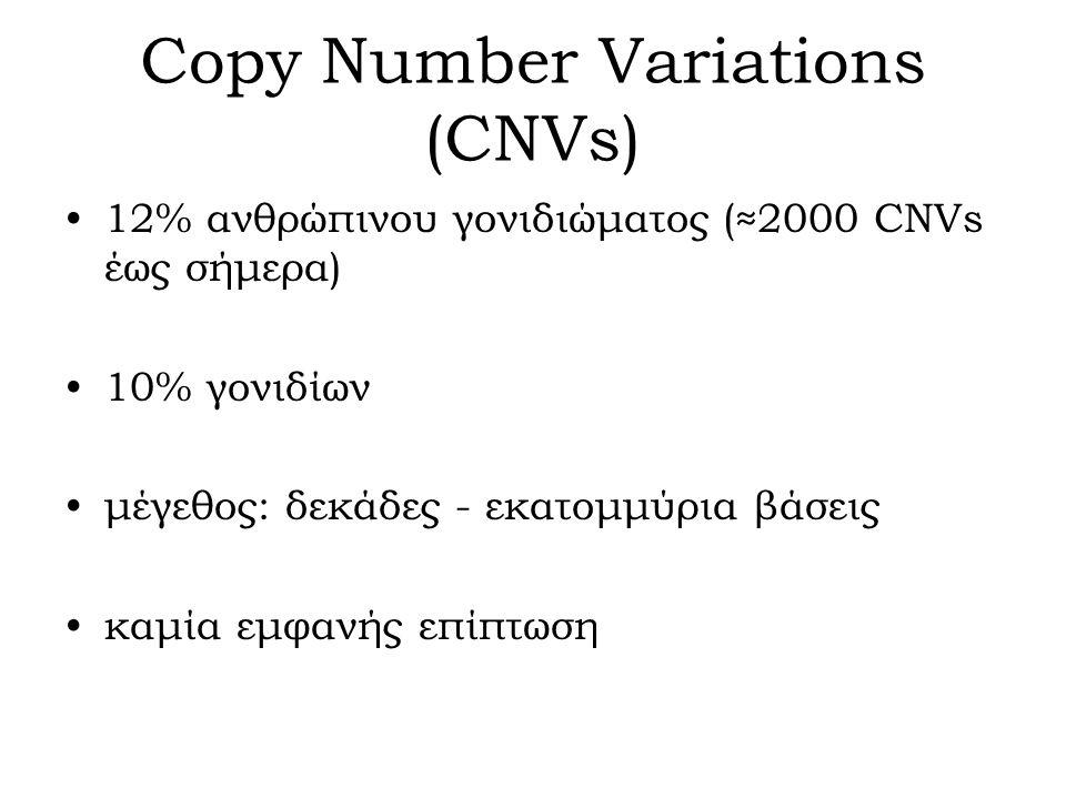 Copy Number Variations (CNVs) 12% ανθρώπινου γονιδιώματος (≈2000 CNVs έως σήμερα) 10% γονιδίων μέγεθος: δεκάδες - εκατομμύρια βάσεις καμία εμφανής επί