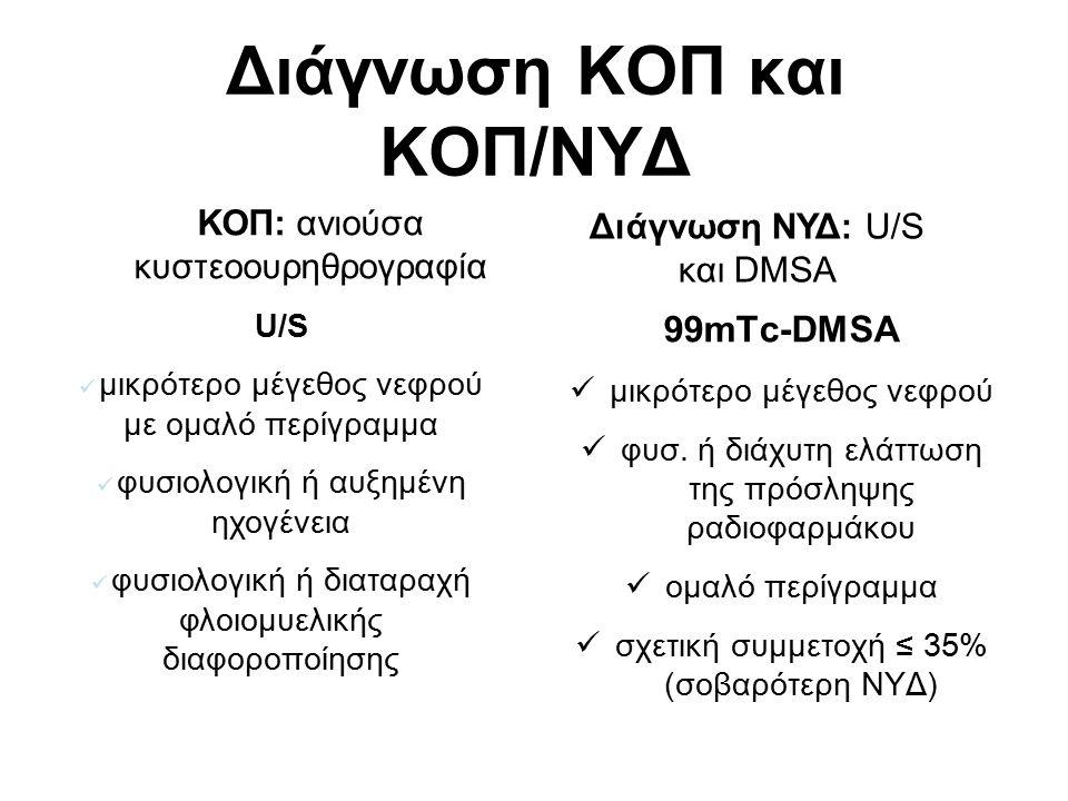 Διάγνωση KOΠ και ΚΟΠ/ΝΥΔ 99mTc-DMSA μικρότερο μέγεθος νεφρού φυσ. ή διάχυτη ελάττωση της πρόσληψης ραδιοφαρμάκου ομαλό περίγραμμα σχετική συμμετοχή ≤