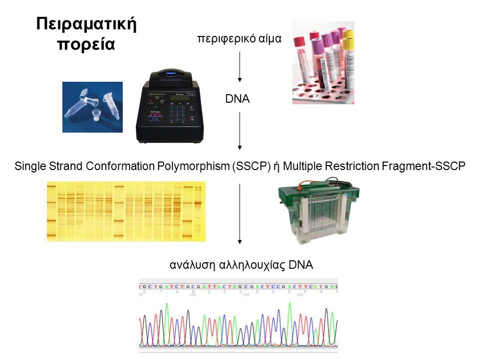 Πειραματική πορεία περιφερικό αίμα DNA Single Strand Conformation Polymorphism (SSCP) ή Multiple Restriction Fragment-SSCP ανάλυση αλληλουχίας DNA