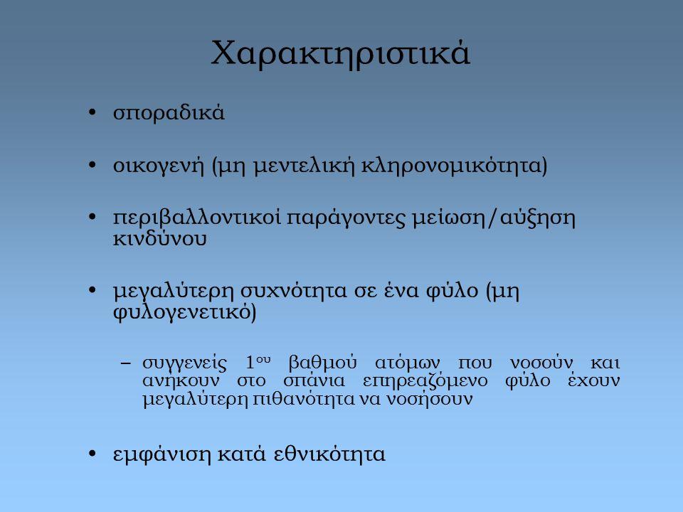 miRNAs (miRBase) Ώριμα miRNAs ΕξόνιοΌνομα miRNAΑριθμός πρόσβασης ΑρχήΤέλοςΑλυσίδ α Βαθμολογί α e-value 2hsa-miR-5095MIMAT00206009811000-910,075 3hsa-miR-1273aMIMAT0005926913936-930,051 12hsa-miR-574- 5p MIMAT0004795259278+910,075 Ανώριμα miRNAs ΕξόνιοΌνομα miRNAΑριθμός πρόσβασης ΑρχήΤέλοςΑλυσίδ α Βαθμολογί α e-value 2hsa-mir-5095MI00180019619611000-1376e-04 2hsa-mir-1972-1MI00099829529521000+1240,007 2hsa-mir-1972-2MI00159779521000+1240,007 2hsa-mir-5095MI00180019591000+1200,016 3hsa-mir-4472-2MI0016824896946+2013e-09 3hsa-mir-1273aMI00064099131000-1839e-08 3hsa-mir-1273cMI0014171895944+1782e-07 3hsa-mir-3908MI0016412894935+1745e-07 3hsa-mir-566MI0003572955999-1719e-07 3hsa-mir-1303MI0006370891935+1533e-05 3hsa-mir-1273eMI00160599181000-1496e-05 3hsa-mir-1273gMI0018003911976-1413e-04 3hsa-mir-3908MI0016412890940-1200,016 3hsa-mir-1273dMI0014254955992-1180,023 3hsa-mir-297MI000577585125-1150,041 3hsa-mir-1277MI000641985141-1140,05 3hsa-mir-1273fMI00180029531000-1140,05 3hsa-mir-4512MI0016878910944+1120,073 Ανώριμα miRNAs (συνέχεια) ΕξόνιοΌνομα miRNAΑριθμός πρόσβασης ΑρχήΤέλοςΑλυσίδαΒαθμολογί α e-value 7hsa-mir-586MI0003594124190+1190,019 9hsa-mir-548f-4MI0006377654708-1130,061 9hsa-mir-3673MI0016074166267-1110,089 12hsa-mir-558MI0003564259285+1170,028 14hsa-mir-1252MI0006434818859-1110,089 17hsa-mir-574MI0003581832870-1140,05 17hsa-mir-574MI0003581841870-1140,05 20hsa-mir-3960MI0016964799846-1320,002 20hsa-mir-3960MI0016964778829-1250,006 20hsa-mir-3960MI0016964796845-1240,007 20hsa-mir-3960MI0016964793844-1160,034 20hsa-mir-3960MI0016964775826-1160,034 22hsa-mir-297MI0005775265326+1300,002 23hsa-mir-3910-1MI0016414293369+1110,089