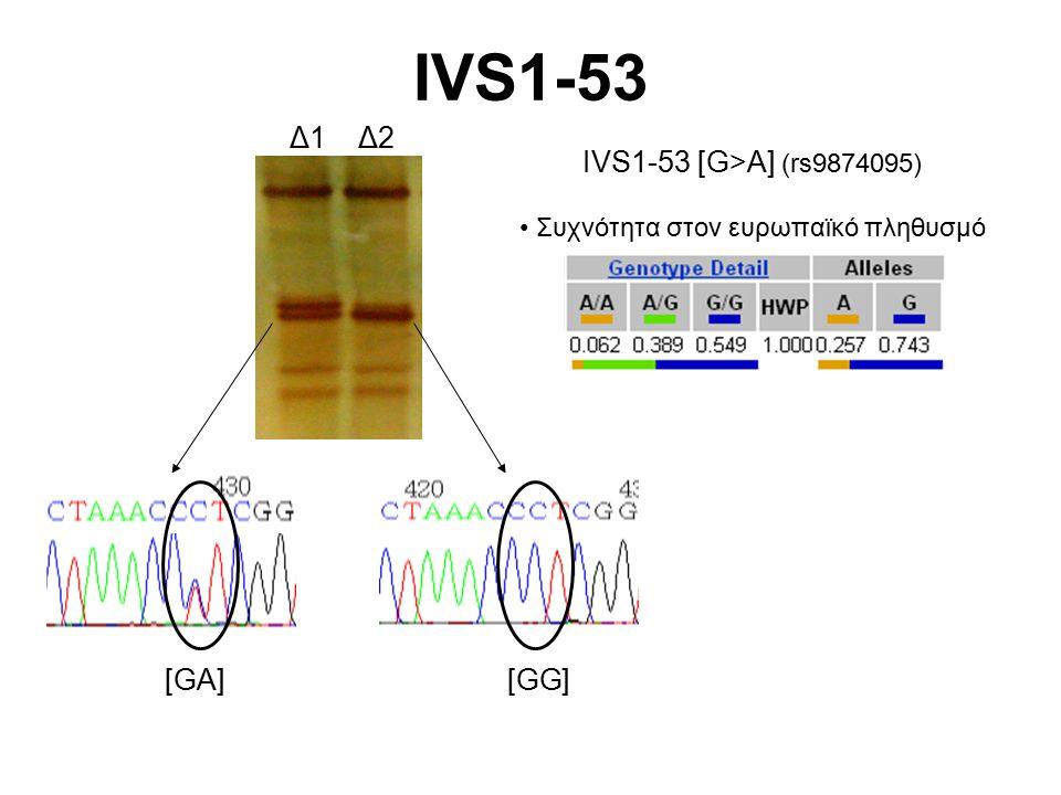 IVS1-53 Δ1 Δ2 IVS1-53 [G>A] (rs9874095) Συχνότητα στον ευρωπαϊκό πληθυσμό [GA][GG]