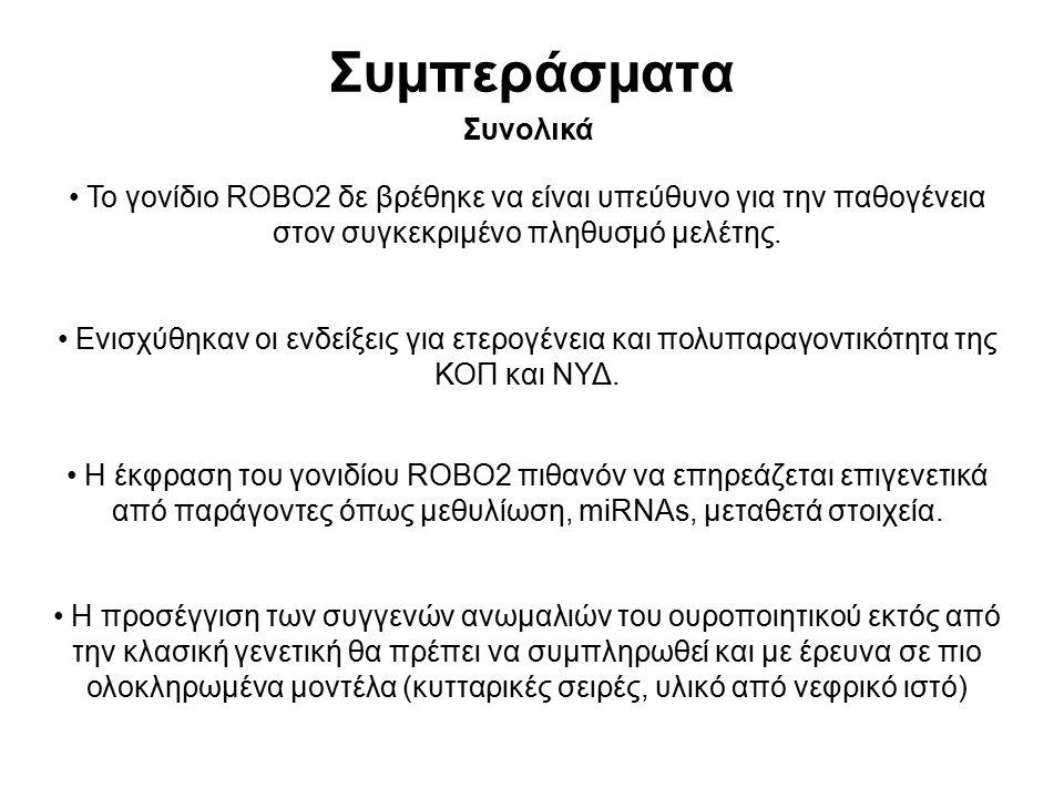 Συμπεράσματα Συνολικά Η έκφραση του γονιδίου ROBO2 πιθανόν να επηρεάζεται επιγενετικά από παράγοντες όπως μεθυλίωση, miRNAs, μεταθετά στοιχεία. Το γον
