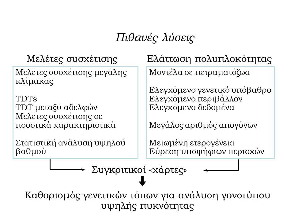 Συμπεράσματα Συνολικά Η έκφραση του γονιδίου ROBO2 πιθανόν να επηρεάζεται επιγενετικά από παράγοντες όπως μεθυλίωση, miRNAs, μεταθετά στοιχεία.
