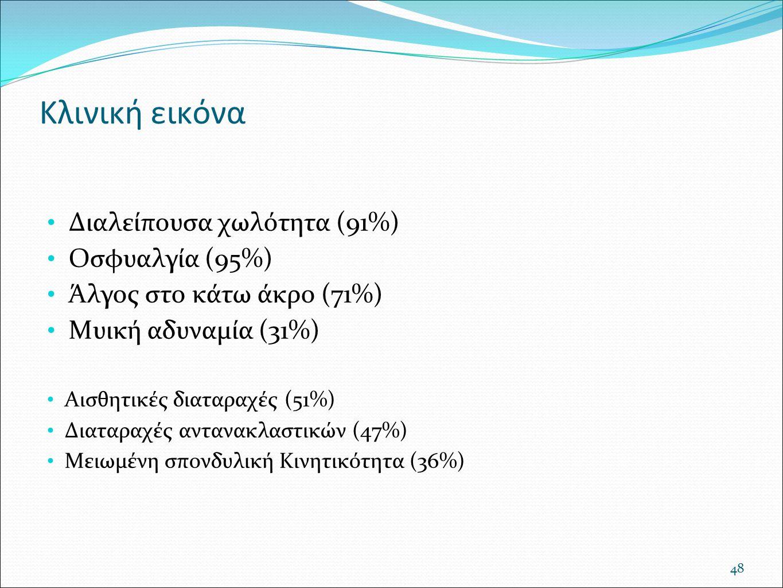 Κλινική εικόνα Διαλείπουσα χωλότητα (91%) Οσφυαλγία (95%) Άλγος στο κάτω άκρο (71%) Μυική αδυναμία (31%) Αισθητικές διαταραχές (51%) Διαταραχές αντανα