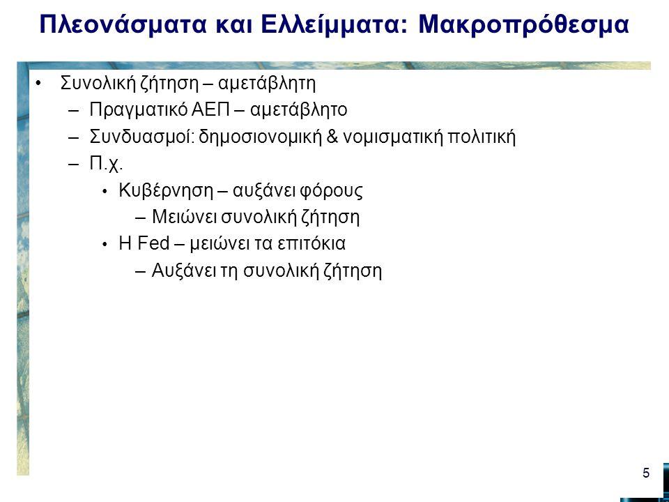 Πλεονάσματα και Ελλείμματα: Μακροπρόθεσμα Συνολική ζήτηση – αμετάβλητη –Πραγματικό ΑΕΠ – αμετάβλητο –Συνδυασμοί: δημοσιονομική & νομισματική πολιτική –Π.χ.