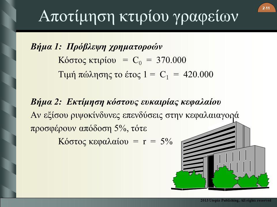 2-11 Αποτίμηση κτιρίου γραφείων Βήμα 1: Πρόβλεψη χρηματοροών Κόστος κτιρίου = C 0 = 370.000 Τιμή πώλησης το έτος 1 = C 1 = 420.000 Βήμα 2: Εκτίμηση κόστους ευκαιρίας κεφαλαίου Αν εξίσου ριψοκίνδυνες επενδύσεις στην κεφαλαιαγορά προσφέρουν απόδοση 5%, τότε Κόστος κεφαλαίου = r = 5% 2013 Utopia Publishing, All rights reserved