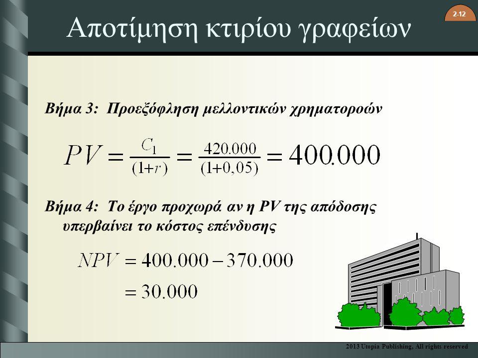 2-12 Αποτίμηση κτιρίου γραφείων Βήμα 3: Προεξόφληση μελλοντικών χρηματοροών Βήμα 4: Το έργο προχωρά αν η PV της απόδοσης υπερβαίνει το κόστος επένδυσης 2013 Utopia Publishing, All rights reserved