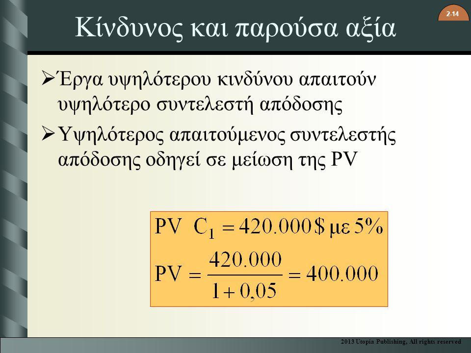 2-14 Κίνδυνος και παρούσα αξία  Έργα υψηλότερου κινδύνου απαιτούν υψηλότερο συντελεστή απόδοσης  Υψηλότερος απαιτούμενος συντελεστής απόδοσης οδηγεί σε μείωση της PV 2013 Utopia Publishing, All rights reserved