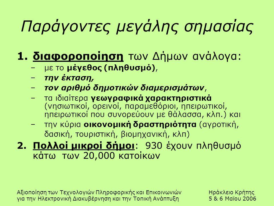 Αξιοποίηση των Τεχνολογιών Πληροφορικής και ΕπικοινωνιώνΗράκλειο Κρήτης για την Ηλεκτρονική Διακυβέρνηση και την Τοπική Ανάπτυξη5 & 6 Μαϊου 2006 Παράγ