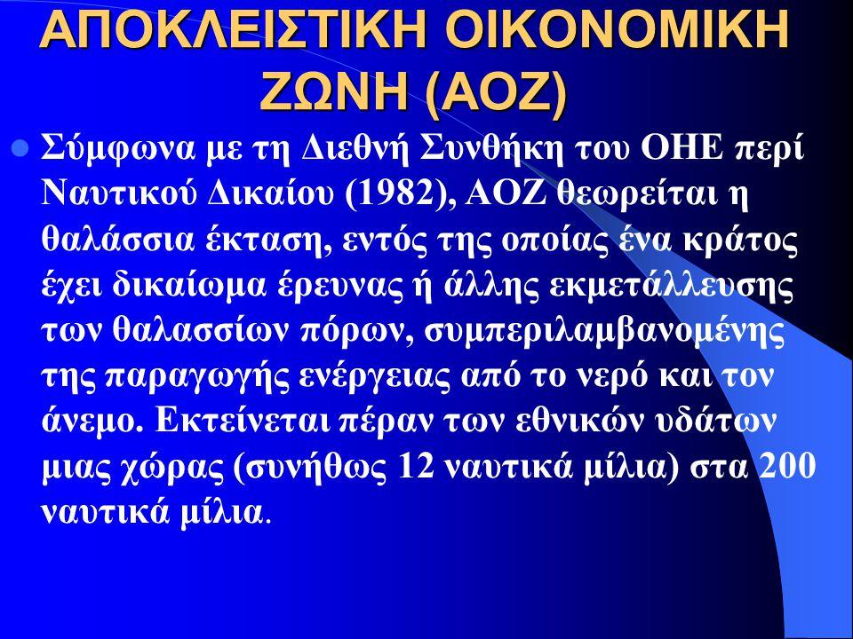 ΓΚΡΙΖΕΣ ΖΩΝΕΣ / ΙΜΙΑ Τουρκία: Συνθήκη Λωζάννης: Τα εντός 3 μιλιών ανήκουν στην Τουρκία. Στην Ελλάδα ανήκουν μόνο όσα ονομάζονται από τη Συνθήκη. Τα υπ