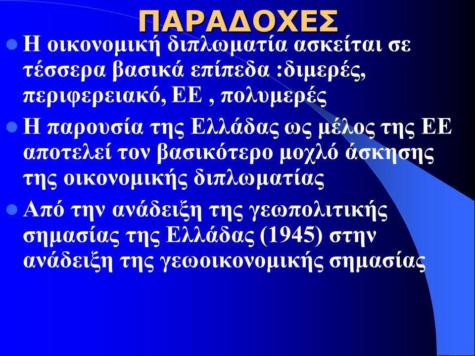 Η ΕΛΛΗΝΙΚΗ ΟΙΚΟΝΟΜΙΚΗ ΔΙΠΛΩΜΑΤΙΑ :1989-2008 Εξωτερική πολιτική - Ο «εξωευρωπαισμός της εξωτερικής πολιτικής; - Η προσπάθεια ένταξης της Κύπρου - Η πορ