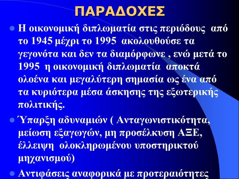 ΠΑΡΑΔΟΧΕΣ Η οικονομική διπλωματία ασκείται σε τέσσερα βασικά επίπεδα :διμερές, περιφερειακό, ΕΕ, πολυμερές H παρουσία της Ελλάδας ως μέλος της ΕΕ αποτ
