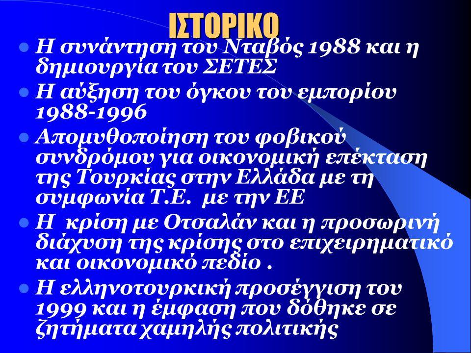 ΠΑΡΑΔΟΧΕΣ Η οικονομική διπλωματία στις περιόδους από το 1945 μέχρι το 1995 ακολουθούσε τα γεγονότα και δεν τα διαμόρφωνε, ενώ μετά το 1995 η οικονομικ