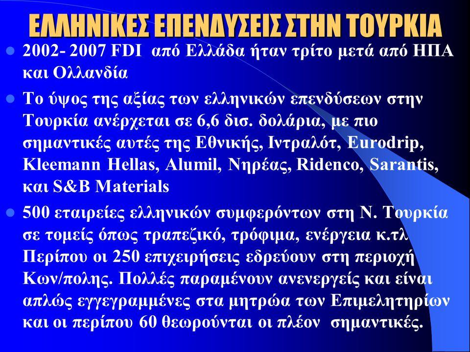 ΟΙ ΤΟΥΡΚΙΚΕΣ ΕΠΕΝΔΥΣΕΙΣ ΣΤΗΝ ΕΛΛΑΔΑ Οι Τουρκικές επενδύσεις στην Ελλάδα περιορίζονται σε περίπου 8 εταιρείες στους τομείς τραπεζικό, επίπλων,μαρίνες,
