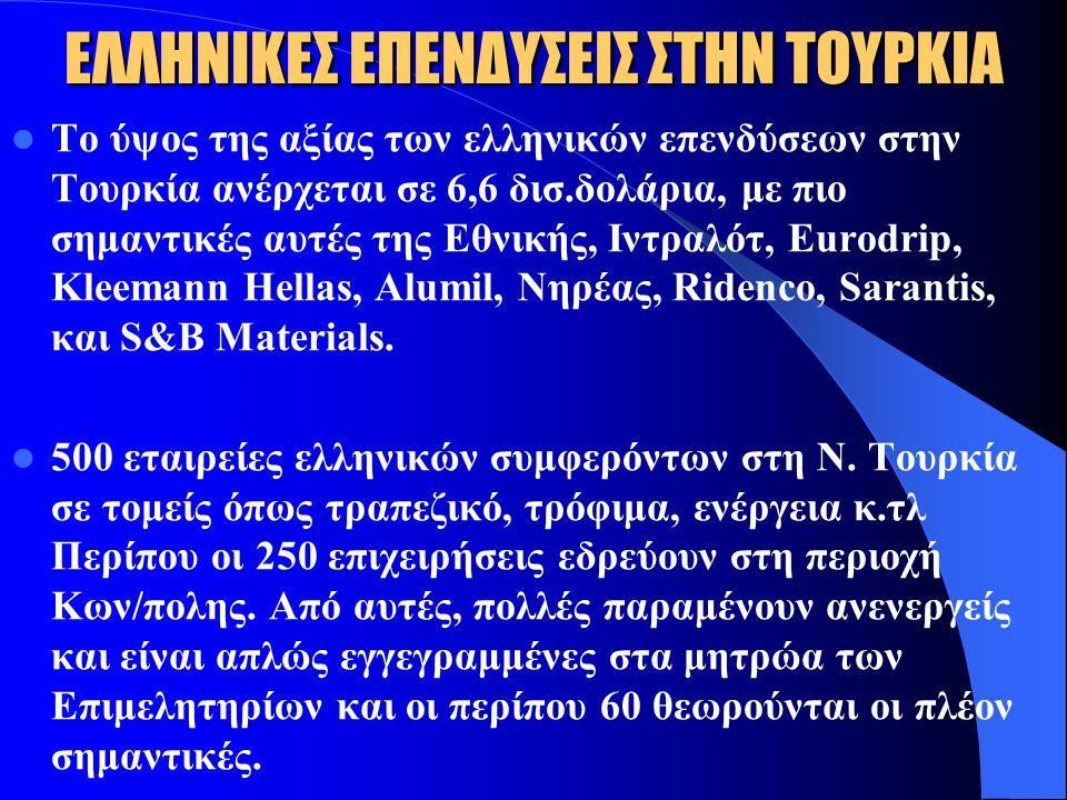 ΕΛΛΗΝΙΚΕΣ ΕΠΕΝΔΥΣΕΙΣ ΣΤΗΝ ΤΟΥΡΚΙΑ 2002- 2007 FDI από Ελλάδα ήταν τρίτο μετά από ΗΠΑ και Ολλανδία Το ύψος της αξίας των ελληνικών επενδύσεων στην Τουρκ